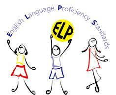 How to incidicate language profficiency on resume - Top